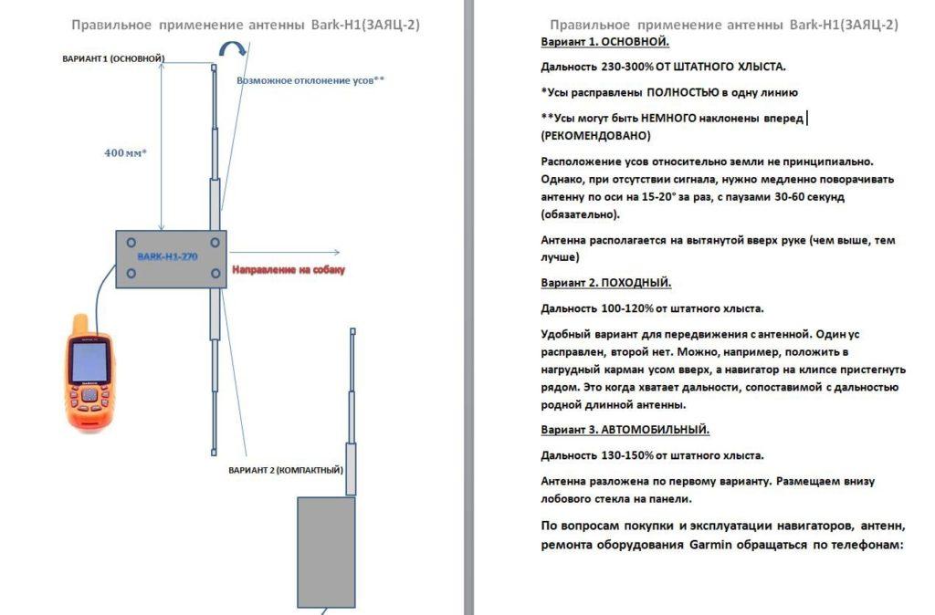 инструкция к антенне заяц-2